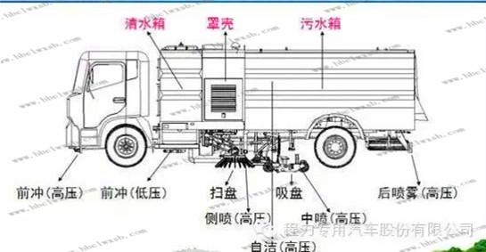 生产厂家:东风电子科技股份有限公司制动